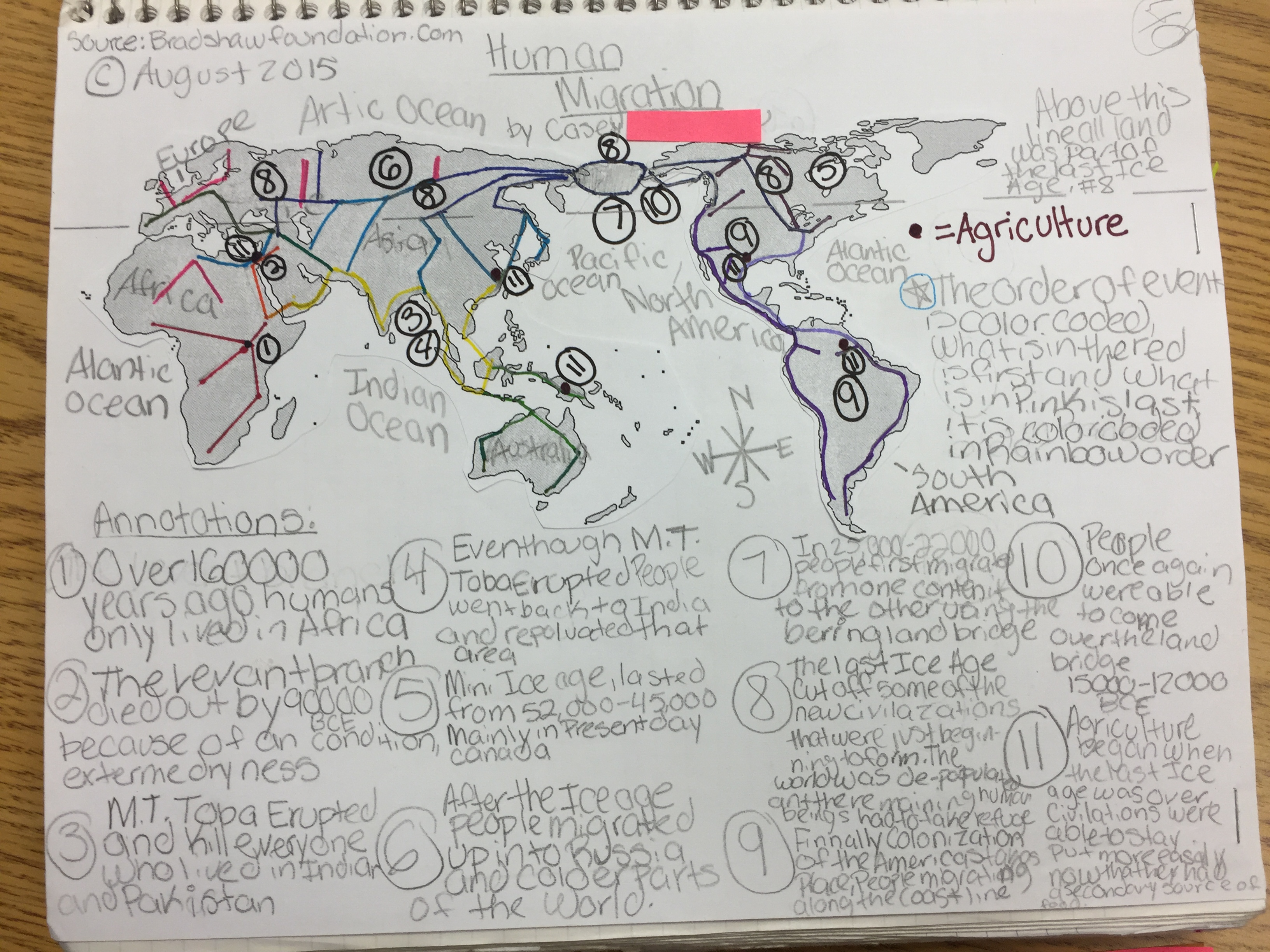 Social studies ancient americas intro ppt first americans article timeline notes practice cliffdwellers moundbuilders notes venn diagram layered rubric ccuart Image collections